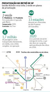 2017-03-governo-alckmin-planeja-privatizacao-da-linha-2-verde-do-metro-de-sp-16_03_2017-cotidiano-folha-de-s-paulo_